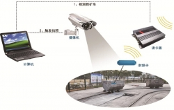 远程用电参数监测监控系统